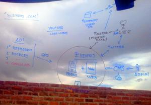 Generando Modelos de Negocio con Drupal plasmada en una ventana la mejor pizarra del emprendedor